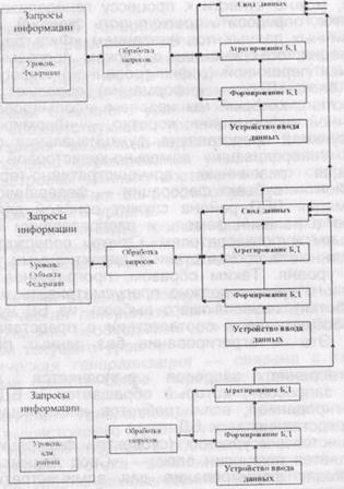 схема генерализации