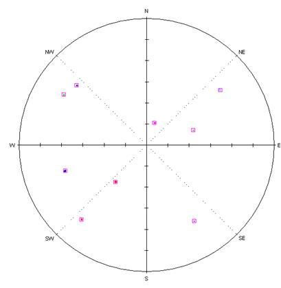 Схема положения спутников